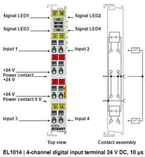 EL1014 Beckhoff - Cổng kế nối EtherCAT EL1014 Beckhoff