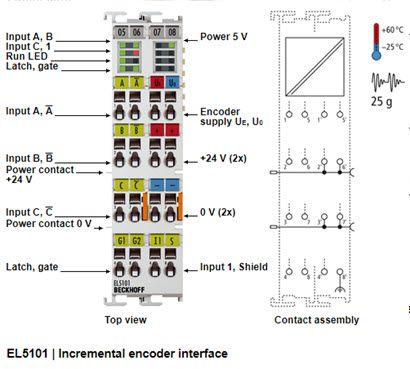 EL5101 Incremental encoder interface - EL5101 Beckhoff
