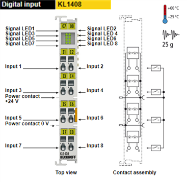 KL1408 Digital input terminal Beckhoff - KL1408 Beckhoff