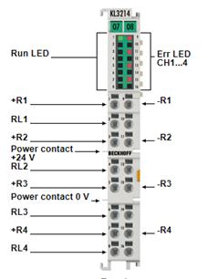 KL3214 Beckhoff - Thiết bị đầu cuối 4 kênh PT100 KL3214 Beckhoff