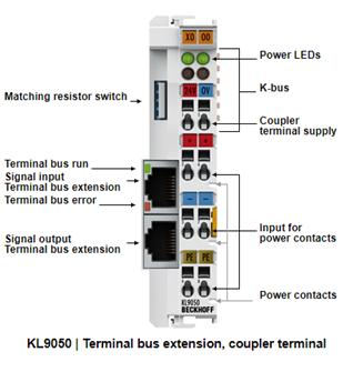 KL9050 Beckhoff - Cổng kết nối KL9050 Beckhoff Vietnam